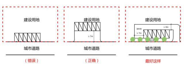建筑设计10类常见错误及设计方法