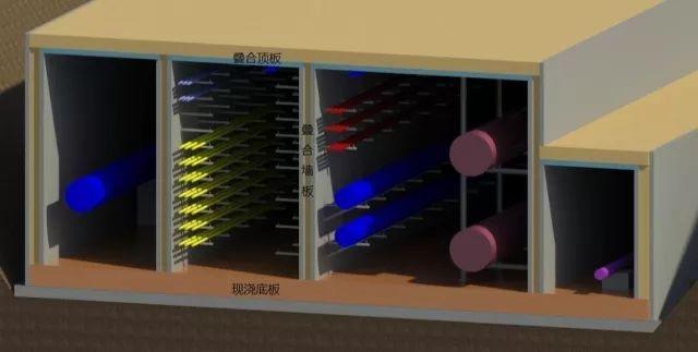 地下综合管廊叠合装配绿色高效建造技术