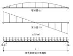 [北京]行政办公楼建筑幕墙结构设计计算书(PDF,107页)