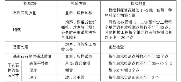 2013水利水电工程施工质量验收评定表及填表说明_1