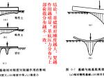 天然地基上的浅基础设计(PPT,62页)