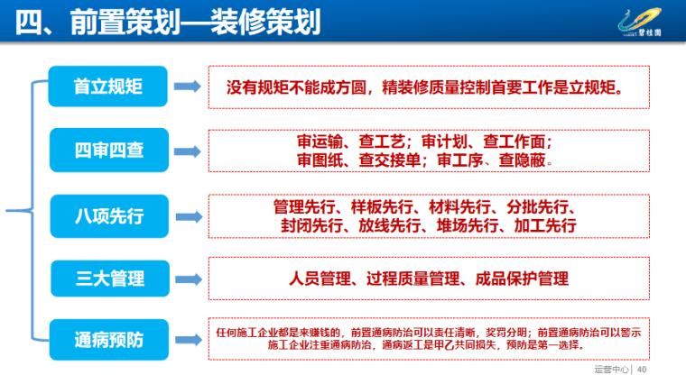 知名地产项目工程策划汇报PPT-前置策划—装修策划