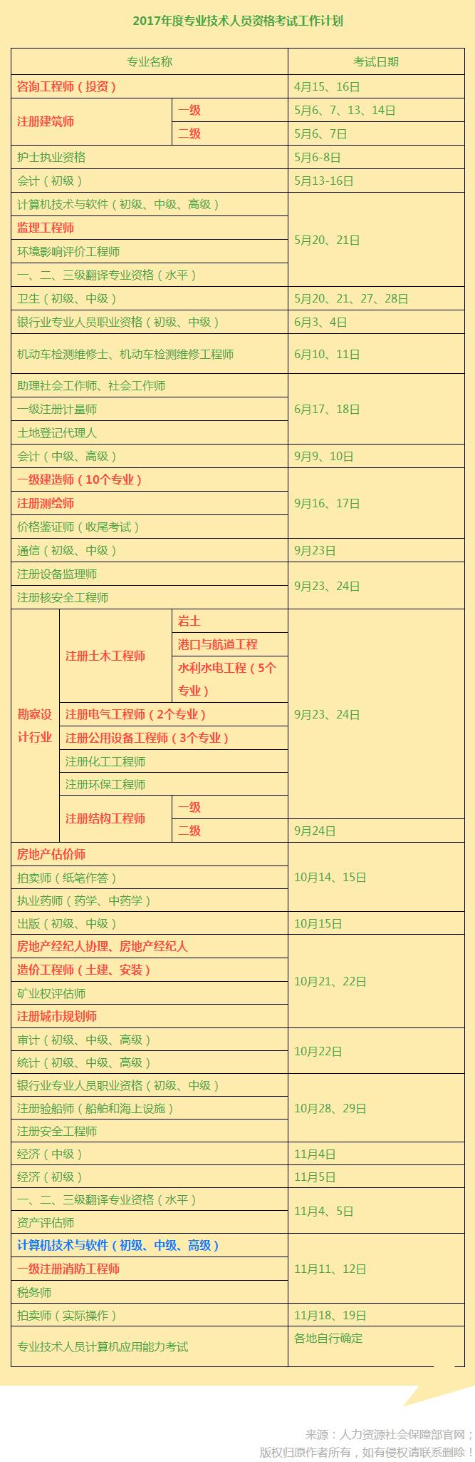 2017年建造师、造价师等专业技术人员资格考试时间表出炉-2017-02-21_104821.png