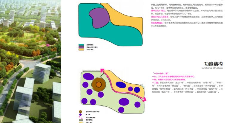 [安徽]含山县山体高差森林公园修建性详细规划设计B-6功能分析
