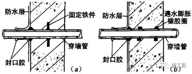 最详细的地下室防水工程施工做法!_5