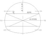 [云南]铁路广通至昆明段施工测量方案