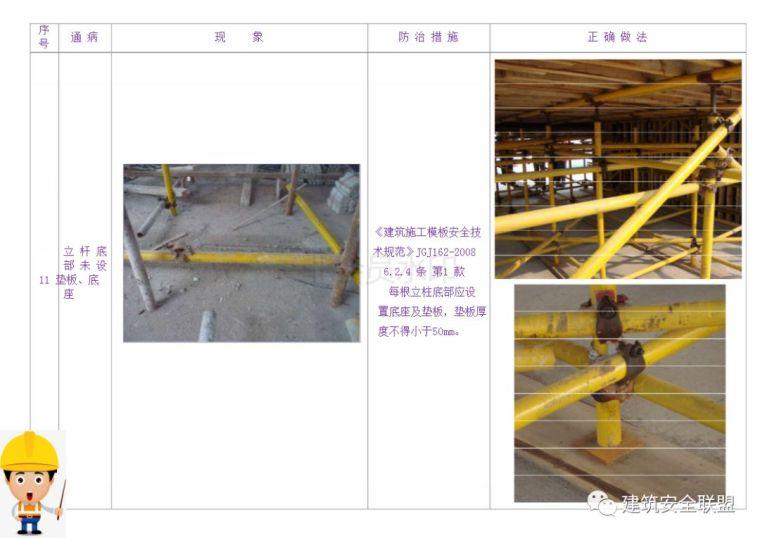 脚手架和模板支撑施工安全通病防治手册,正反对比,图文并茂!_49