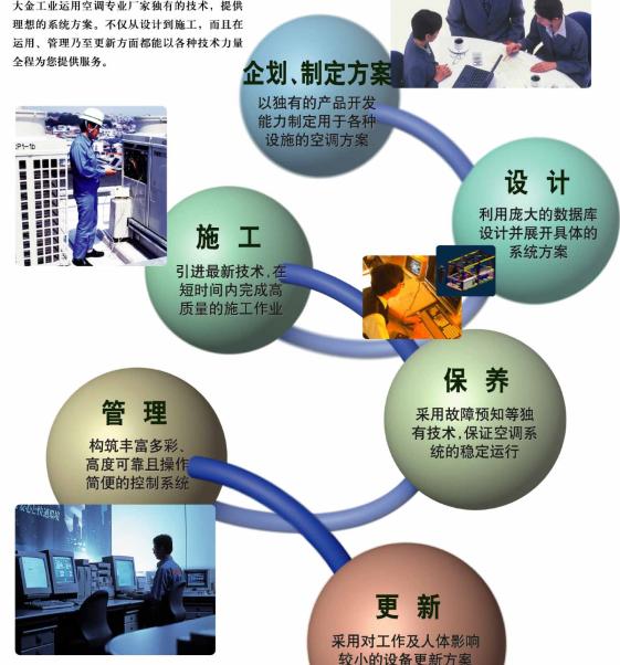 vrv大金中央空调资料下载-大金中央空调冷暖系统(全面高品质服务)
