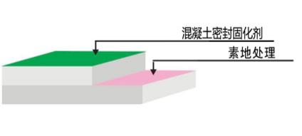 环氧地坪的技术与成本小结(建议收藏)_4