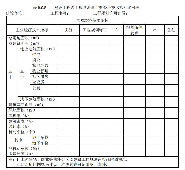 浙江省建筑工程建筑面积计算规则和竣工综合测量技术规程(2017年_4