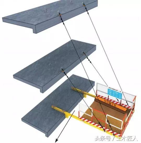 施工现场安全隐患排查内容!悬挑式卸料平台