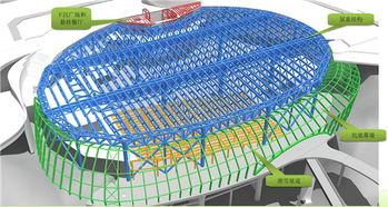 钢桁架与屋盖结构-西南科技大学_1