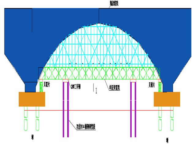 [上海]市政道路项目管理策划书(179页)_4