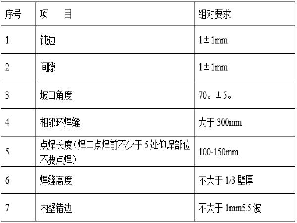 [北京]住宅小区天然气管道工程施工方案(word,17页)