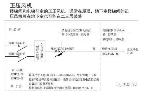 住宅区供配电系统设计方案_14