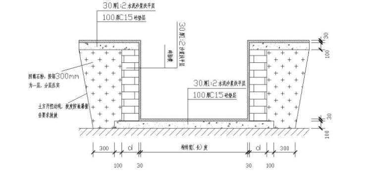 地下室工程施工组织设计