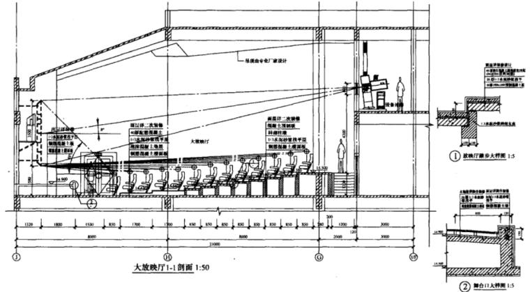 建筑工程施工图审查常见问题详解-建筑专业_4