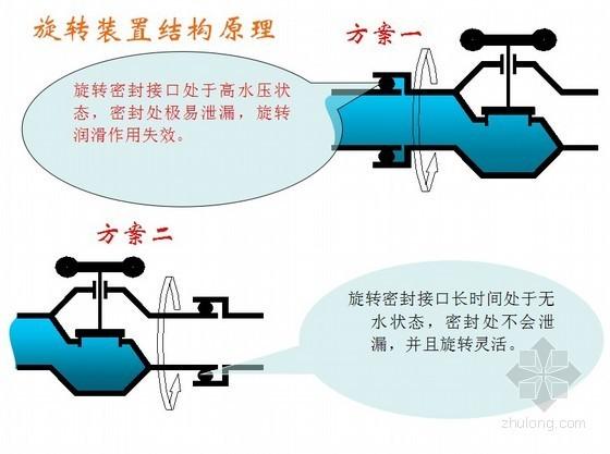 解读2014《消防给水及消火栓系统技术规范》(500页、图文并茂)