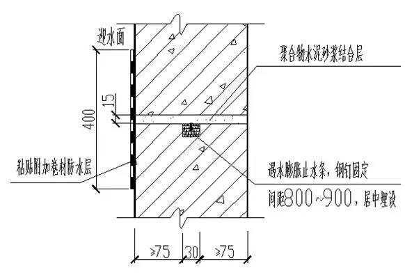 [干货]特殊部位的防水工程做法大全_7