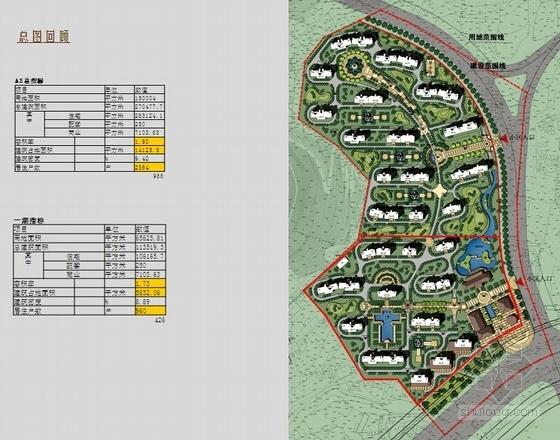 [山东]法式风格中高档住宅小区规划设计方案文本-法式风格中高档住宅小区总平面图