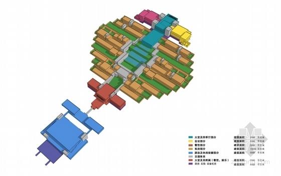[鄂尔多斯]黄河文化主题星级山地酒店建筑设计方案文本-黄河文化主题星级山地酒店分析图