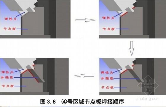 建筑工程屈曲约束支撑施工技术汇报(170页 附图)