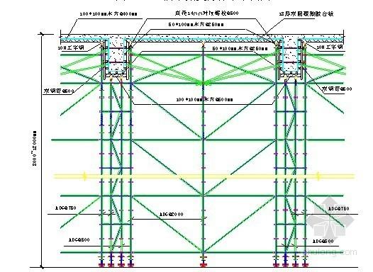 北京某大型工程高支模施工方案(ADG脚手架 碗扣式脚手架)