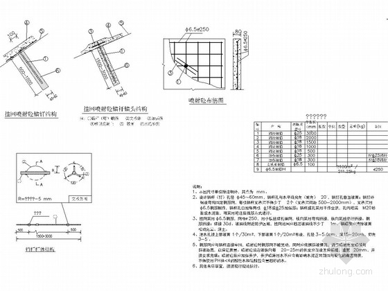 [重庆]高速公路边坡防护施工图41张