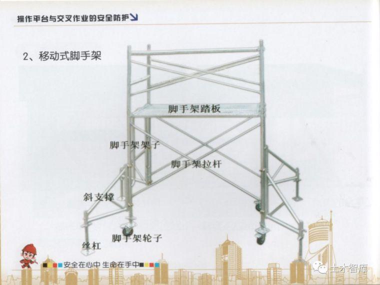 大用系列,建筑施工现场安全知识画册之高处作业_49