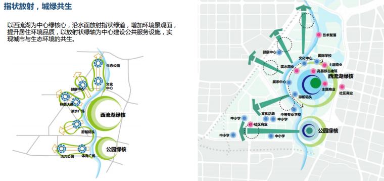 [河南]郑州西流湖生态智慧新城城市设计(滨水)B-4