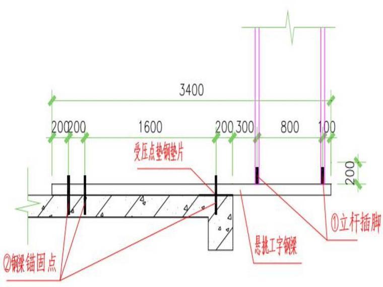 广州塔楼悬挑支模及悬挑脚手架安全施工方案