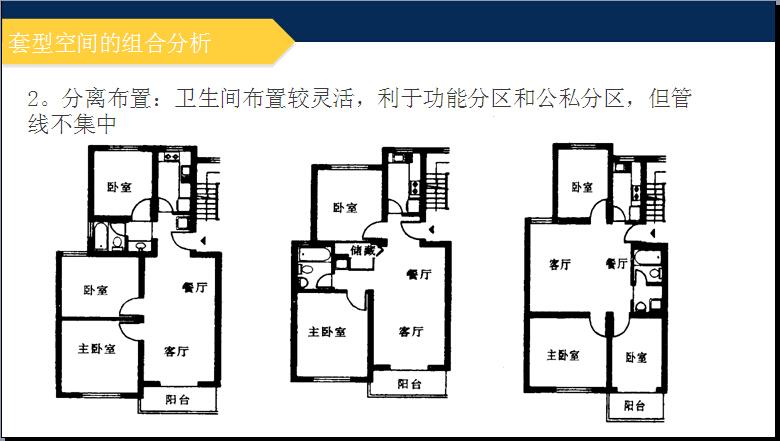 房地产住宅项目套型设计详解(实例分析)_4