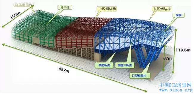 哈尔滨万达茂室内滑雪场结构设计难点解析