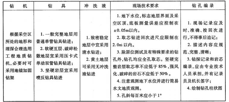 《采空区公路设计与施工技术细则》(JTG-T-D31-2011)