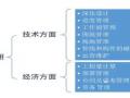 广州某地标性建筑基于BIM的成本管理