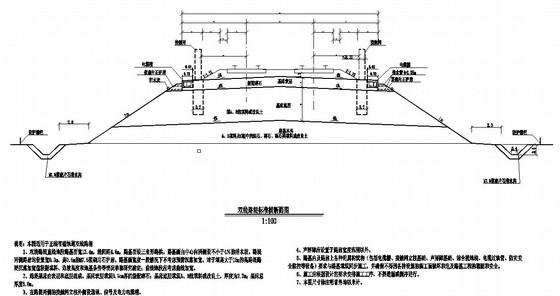 [广东]双线有碴轨道铁路路基施工图集(全套)