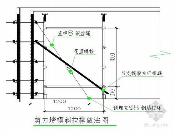 剪力墙外墙控制垂直度模板加固做法