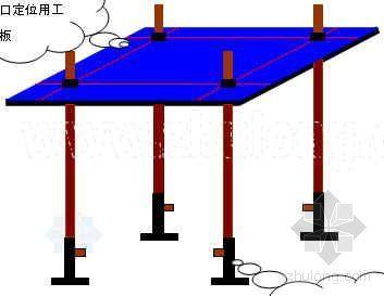 提高钢结构工程基础预埋螺栓的准确度(QC)