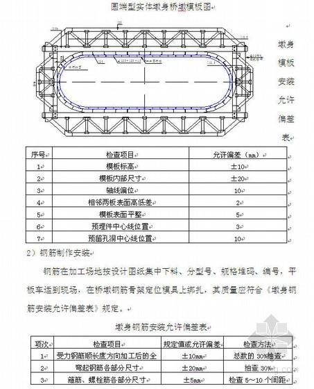连续刚构中桥施工组织设计(投标)