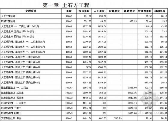 [海南]建筑与装饰计价定额与计算规则说明(2011 EXCEL版)