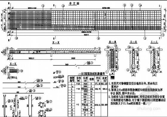 35m预应力简支梁桥毕业设计(附CAD图)