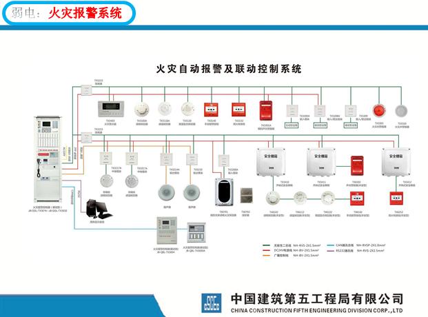 中建某局机电内部培训PPT--电气材料(_10
