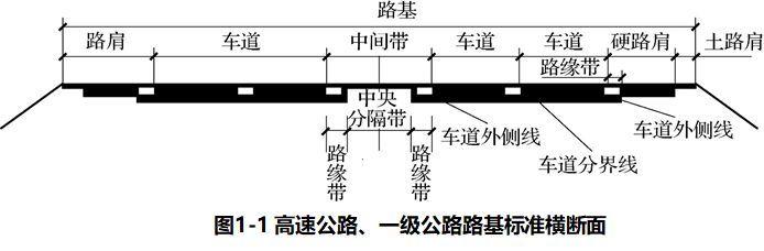 公路路面构造和施工规范