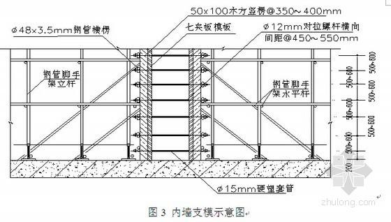 [广东]现浇钢筋混凝土剪力墙结构商业住宅地下室施工方案