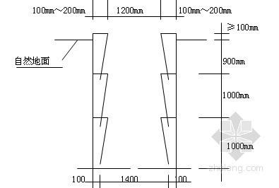 [云南]高压电塔人工挖孔桩基础施工方案