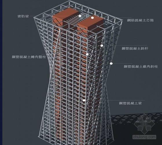 [四川]框架核心筒结构广电中心混凝土施工方案(中建)