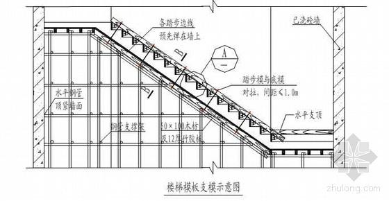 辽宁某医院病房楼模板工程施工方案(胶合板 世创杯)
