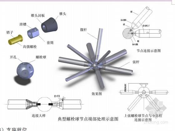 [天津]框剪结构综合教学楼施工组织设计(265页)
