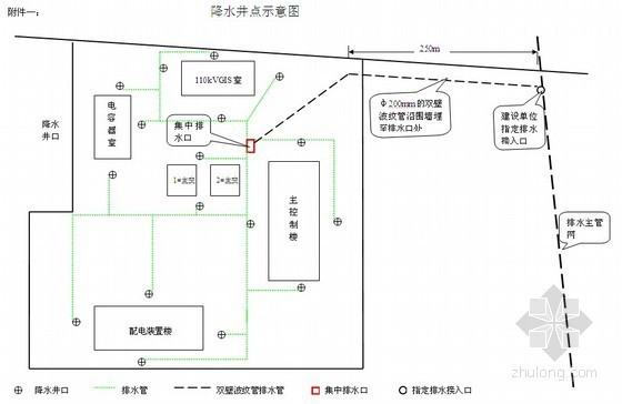 [宁夏]变电站深基坑开挖降水专项施工方案