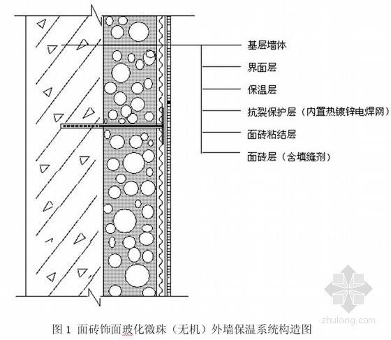 [重庆]职业院校实训中心外墙及楼地面保温施工方案(玻化微珠外墙外保温系统)